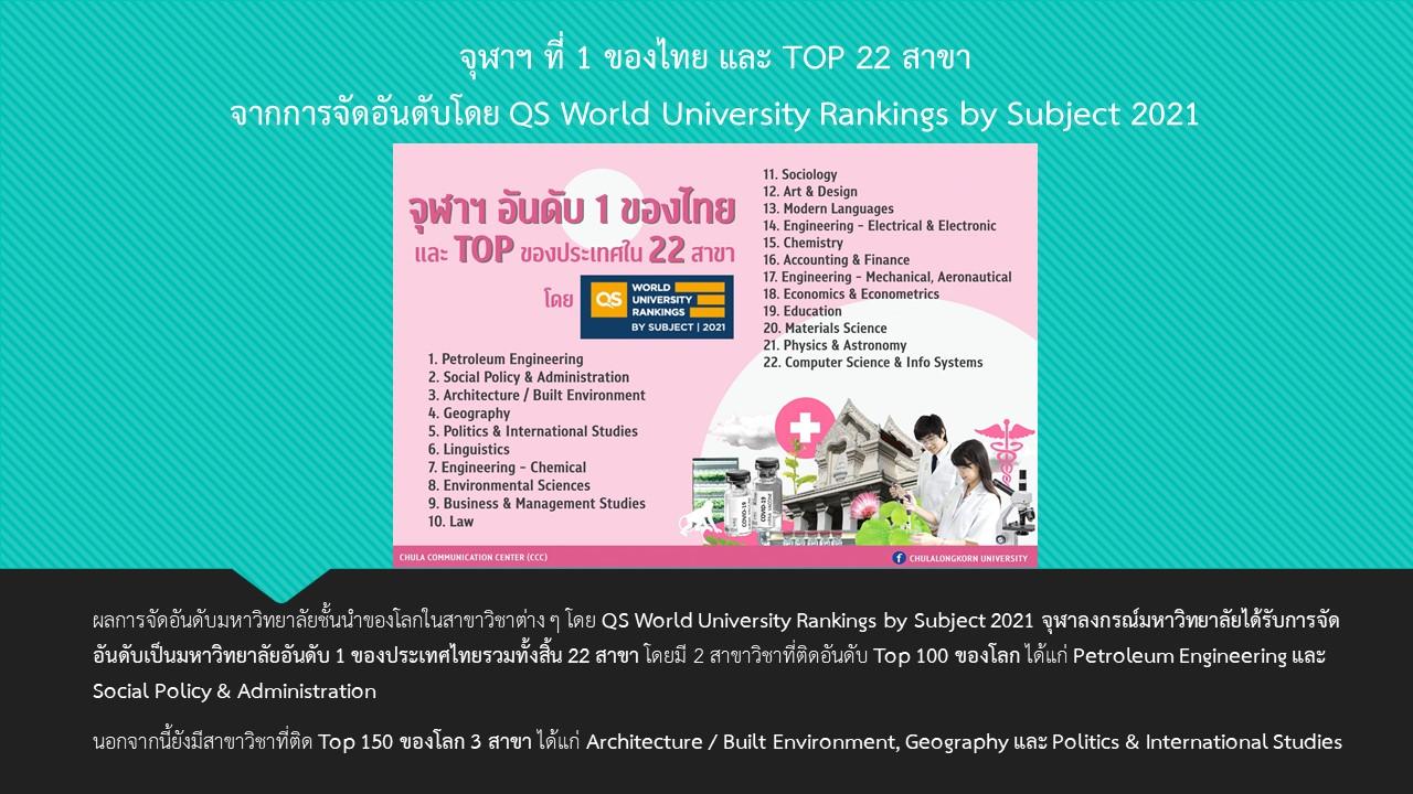 Top_22